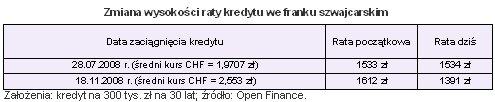 zmiana_waluty1_24.11