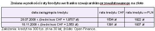 zmiana_waluty2_24.11