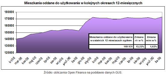 polacy_wola-domy